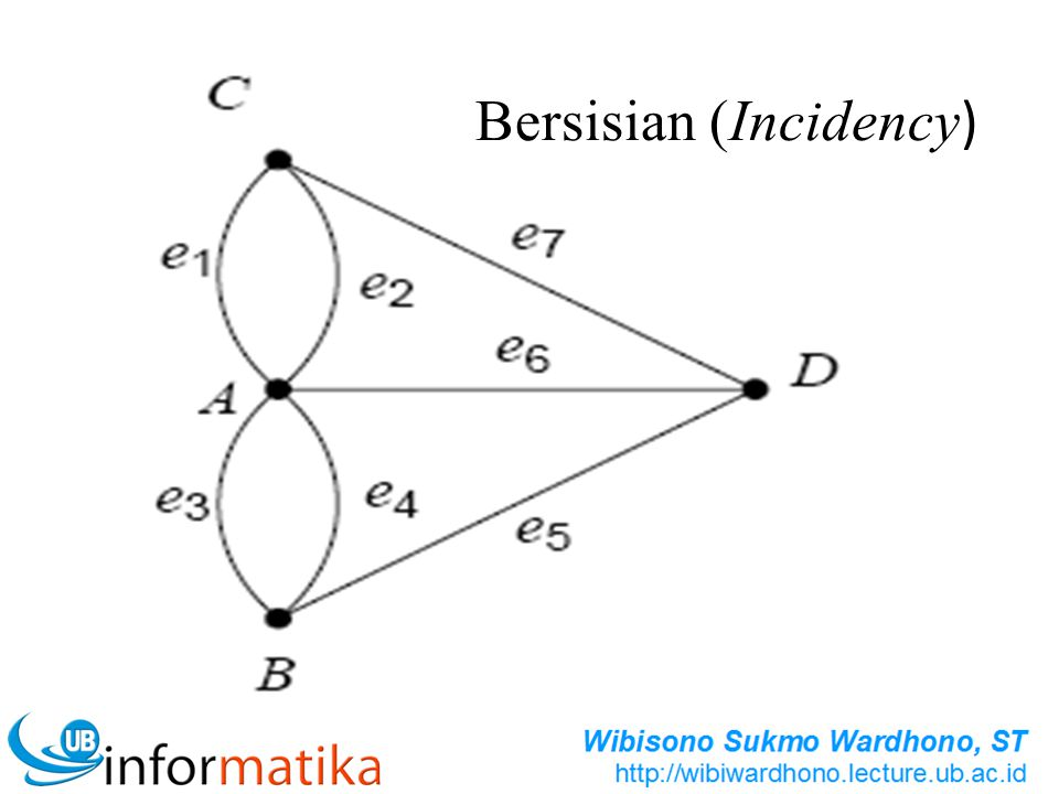 Bersisian (Incidency)