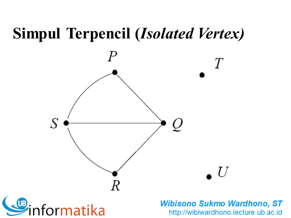 Simpul Terpencil (Isolated Vertex)