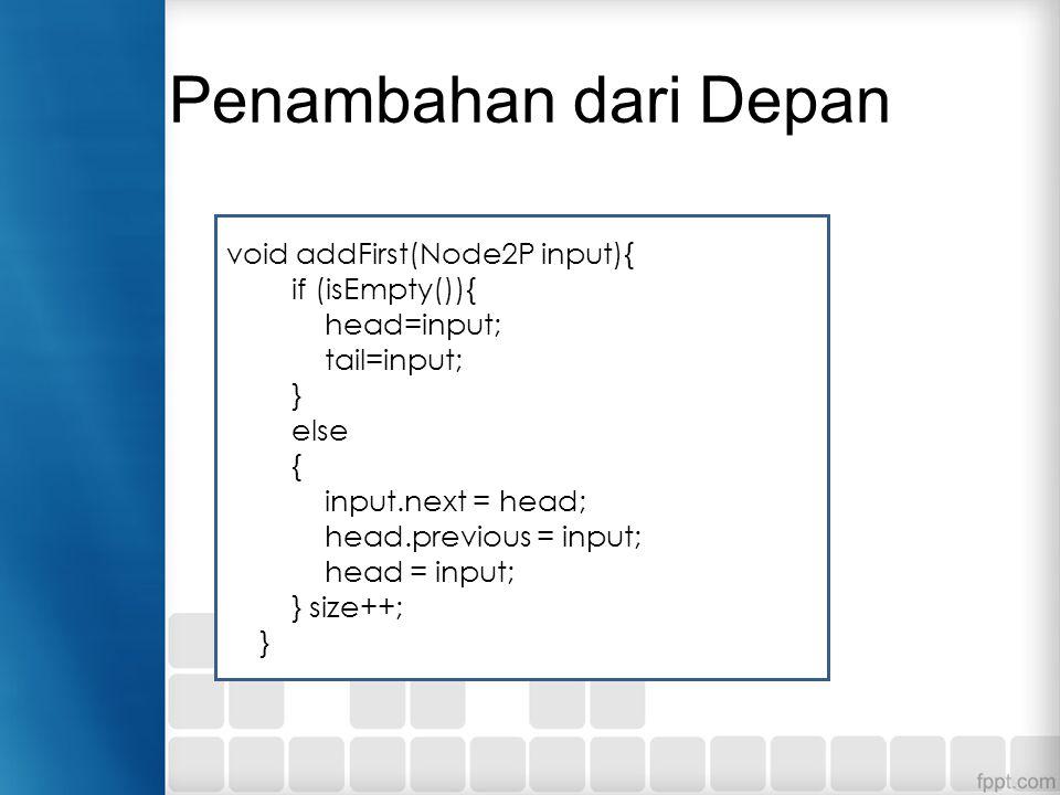 Penambahan dari Depan void addFirst(Node2P input){ if (isEmpty()){