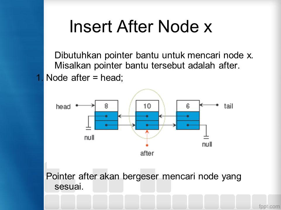 Insert After Node x Dibutuhkan pointer bantu untuk mencari node x. Misalkan pointer bantu tersebut adalah after.