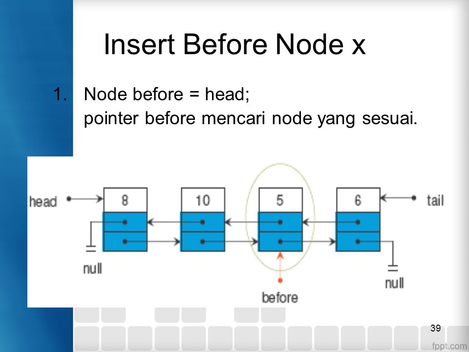 Insert Before Node x Node before = head;