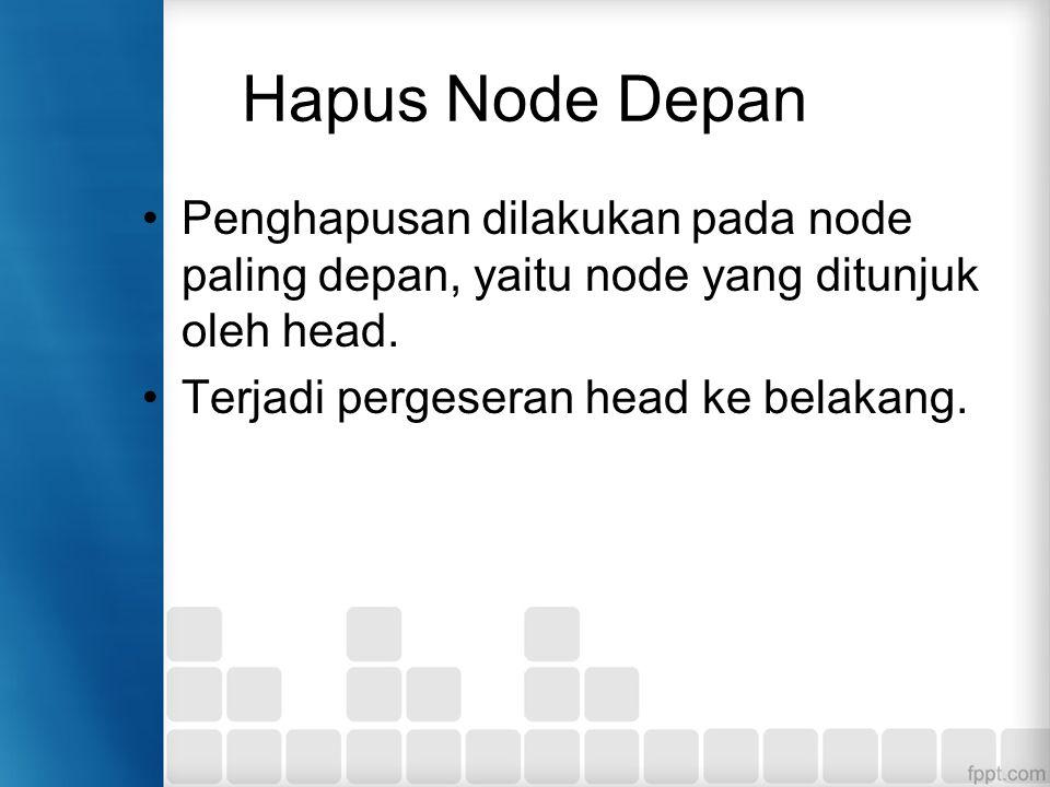 Hapus Node Depan Penghapusan dilakukan pada node paling depan, yaitu node yang ditunjuk oleh head.