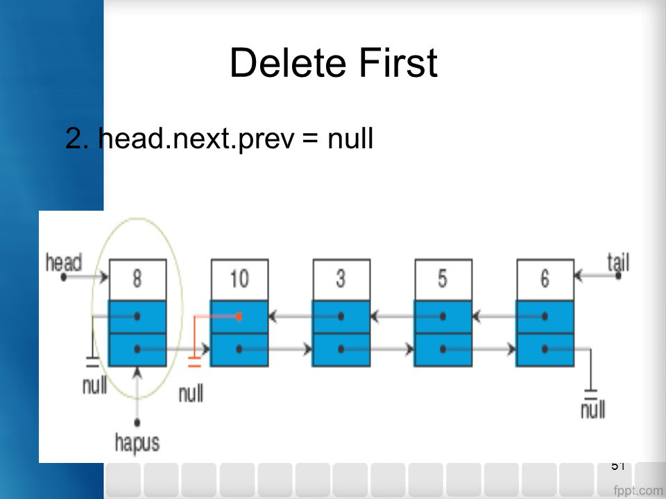 Delete First 2. head.next.prev = null