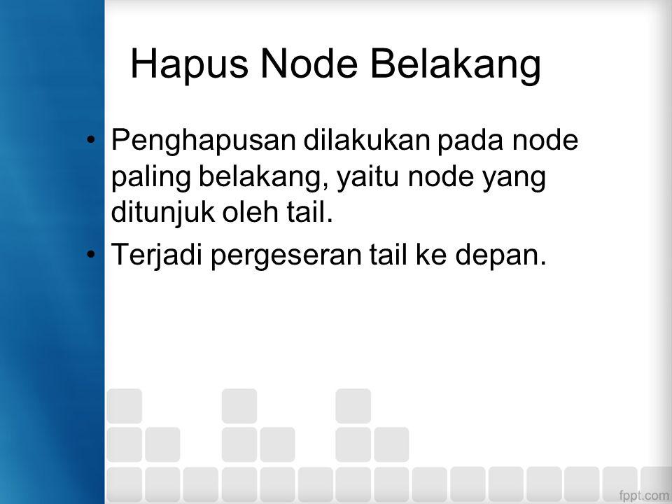 Hapus Node Belakang Penghapusan dilakukan pada node paling belakang, yaitu node yang ditunjuk oleh tail.