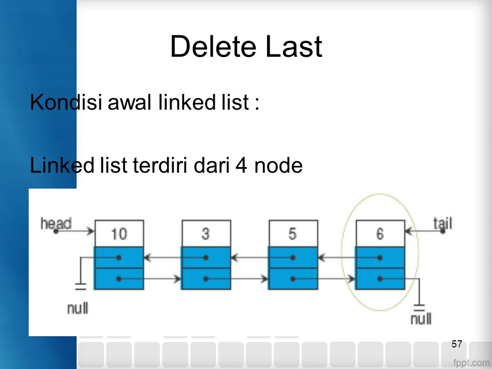 Delete Last Kondisi awal linked list : Linked list terdiri dari 4 node