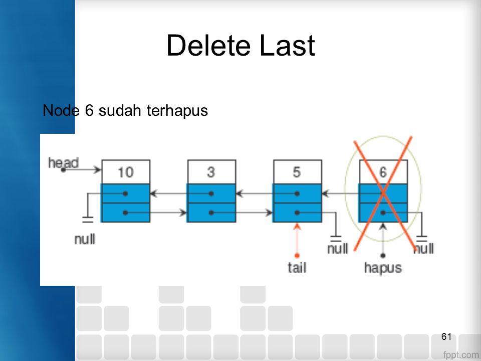 Delete Last Node 6 sudah terhapus