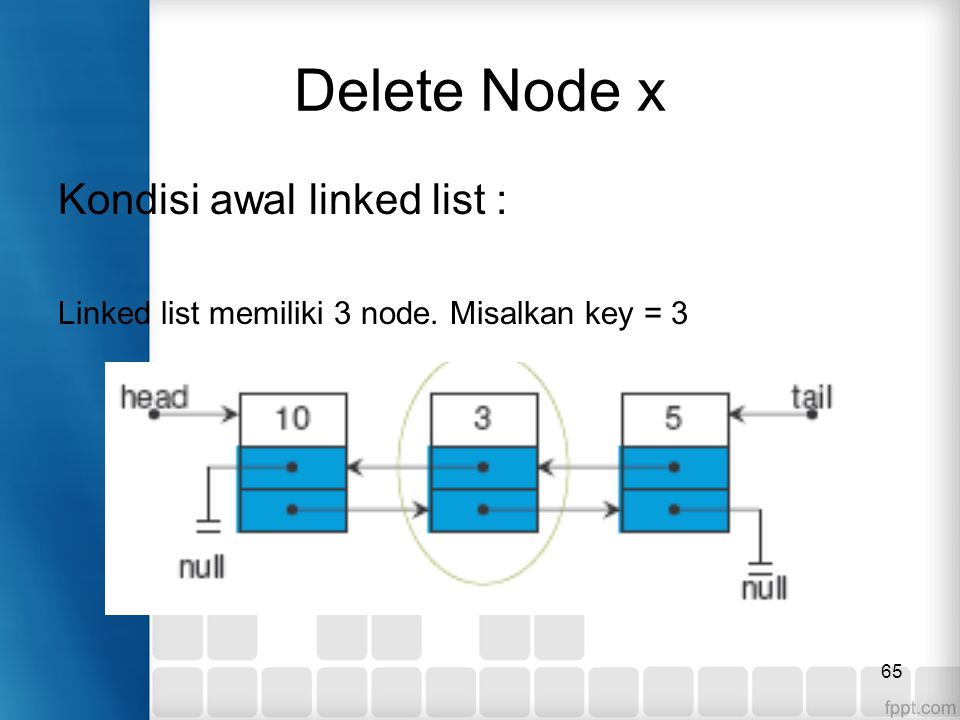 Delete Node x Kondisi awal linked list :