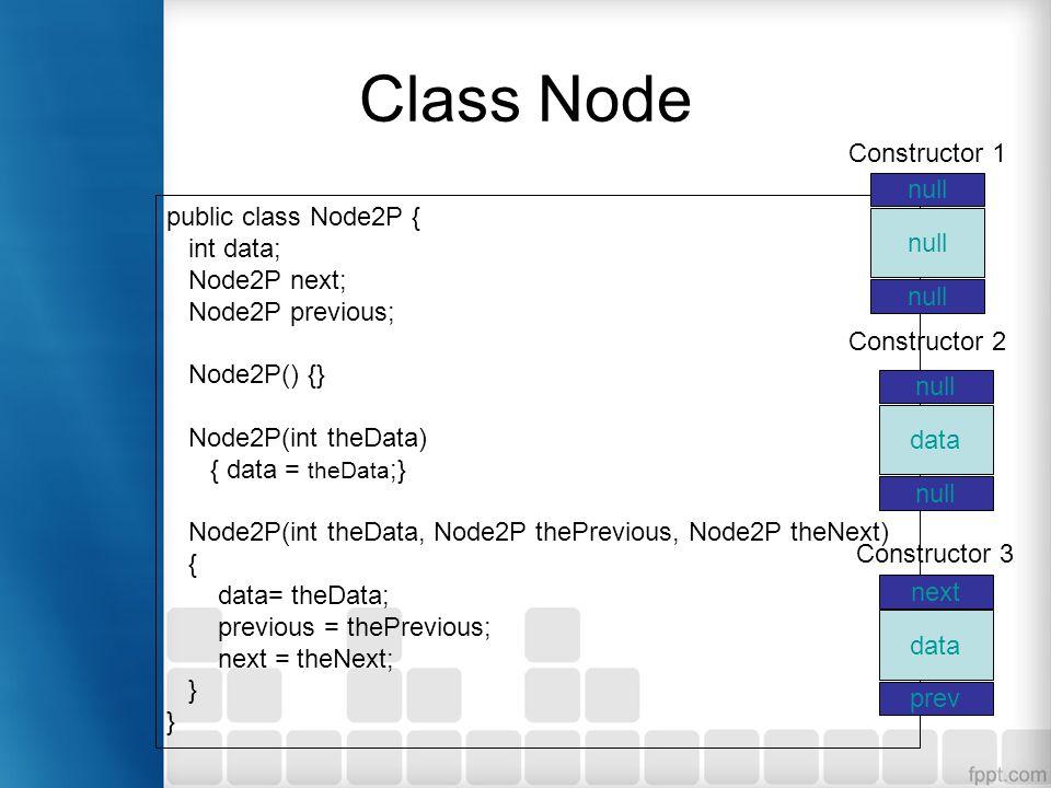 Class Node Constructor 1 null public class Node2P { int data;