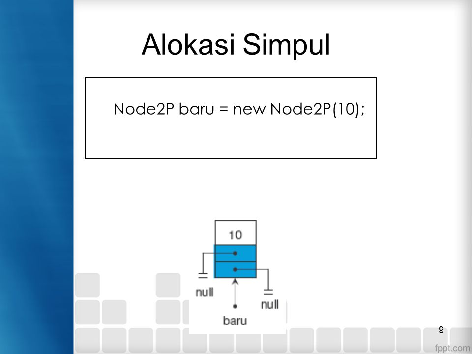 Alokasi Simpul Node2P baru = new Node2P(10);