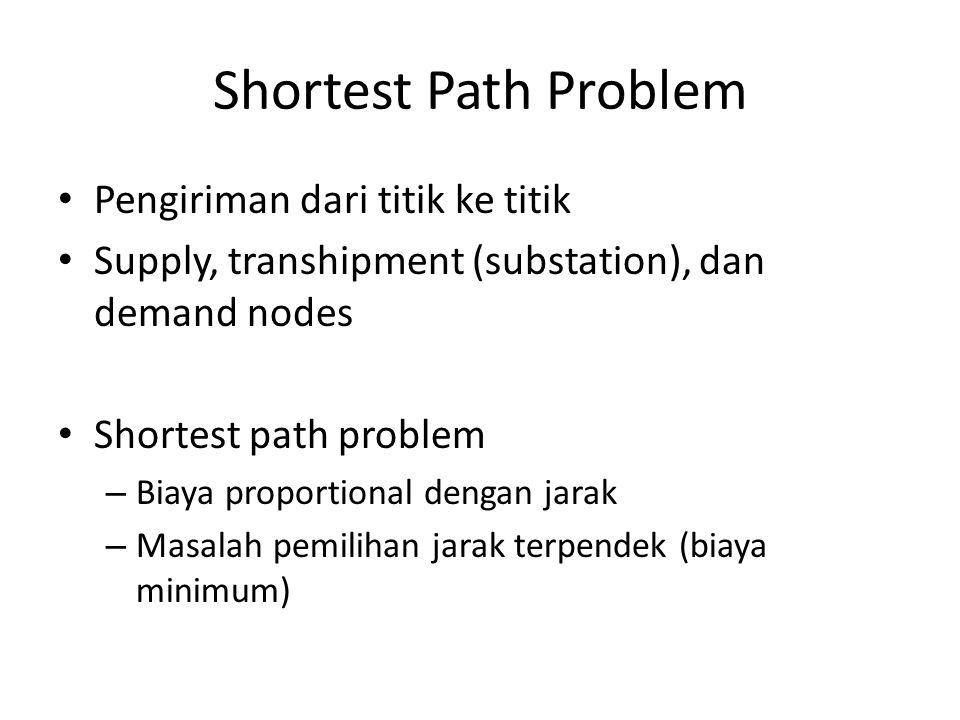 Shortest Path Problem Pengiriman dari titik ke titik