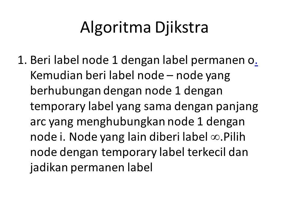 Algoritma Djikstra