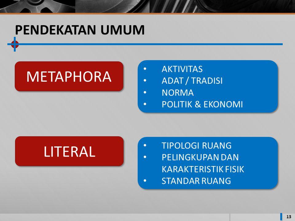METAPHORA LITERAL PENDEKATAN UMUM AKTIVITAS ADAT / TRADISI NORMA