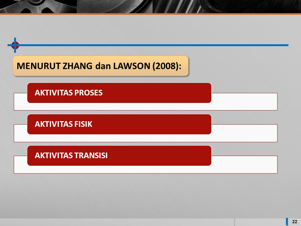 MENURUT ZHANG dan LAWSON (2008):