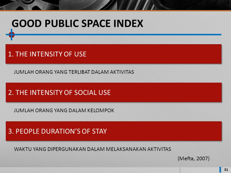 GOOD PUBLIC SPACE INDEX