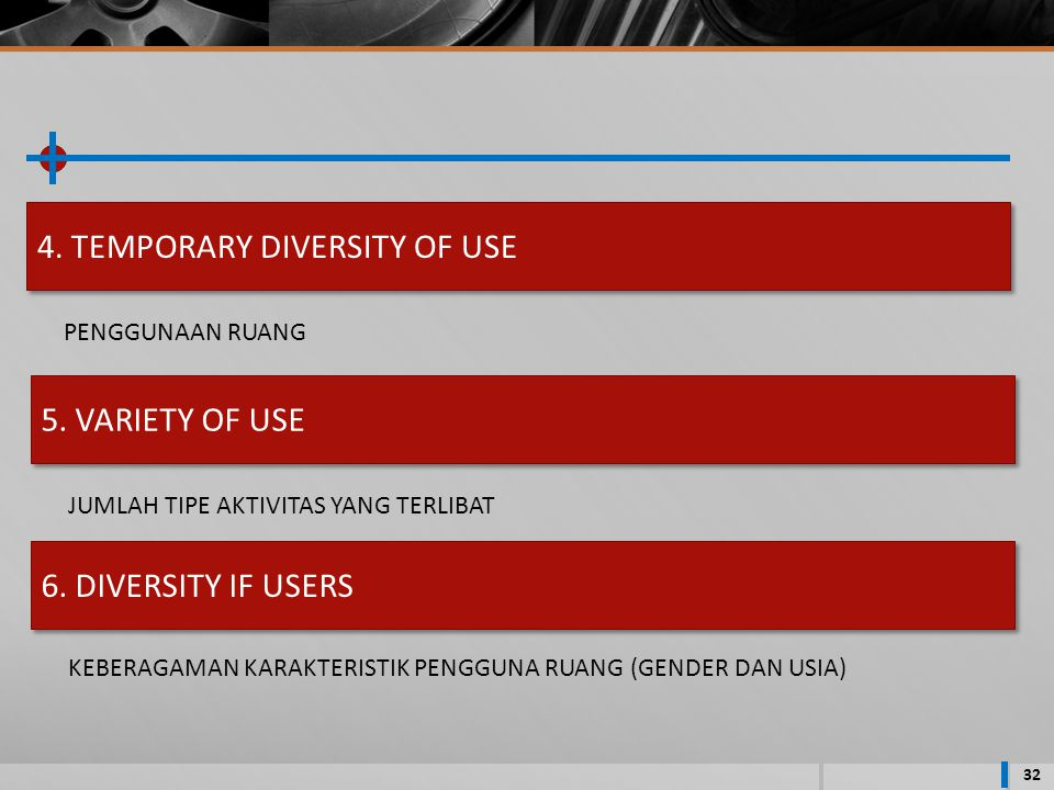 4. TEMPORARY DIVERSITY OF USE