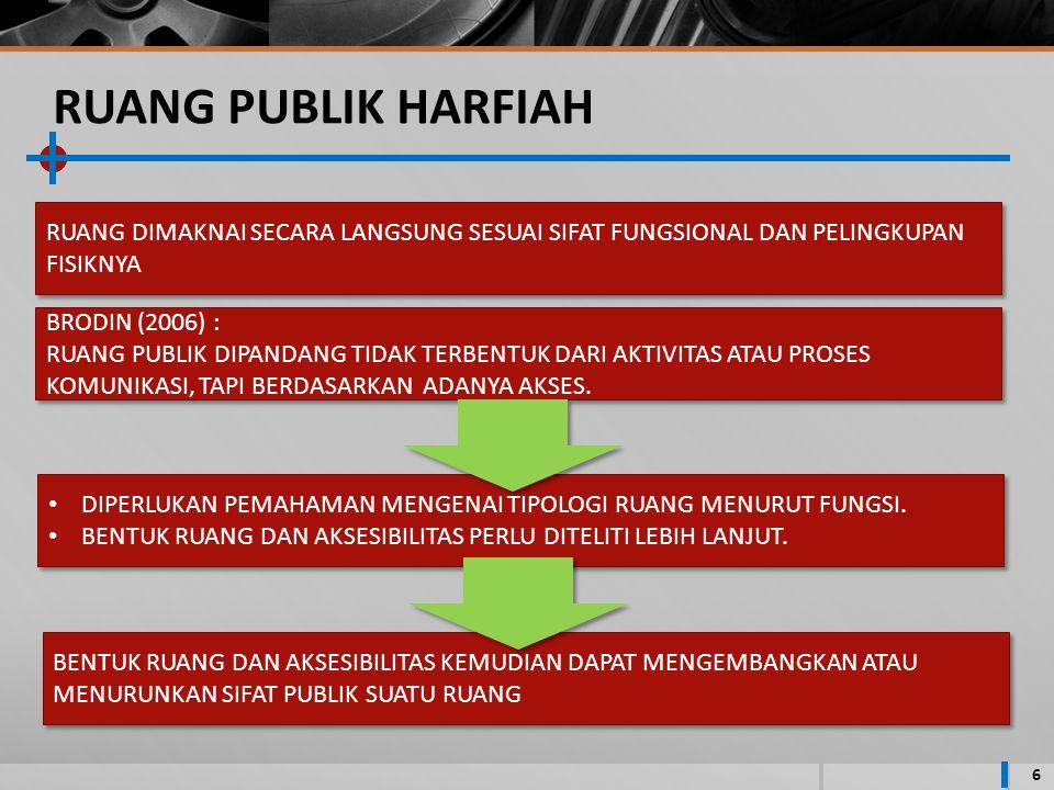 RUANG PUBLIK HARFIAH RUANG DIMAKNAI SECARA LANGSUNG SESUAI SIFAT FUNGSIONAL DAN PELINGKUPAN FISIKNYA.