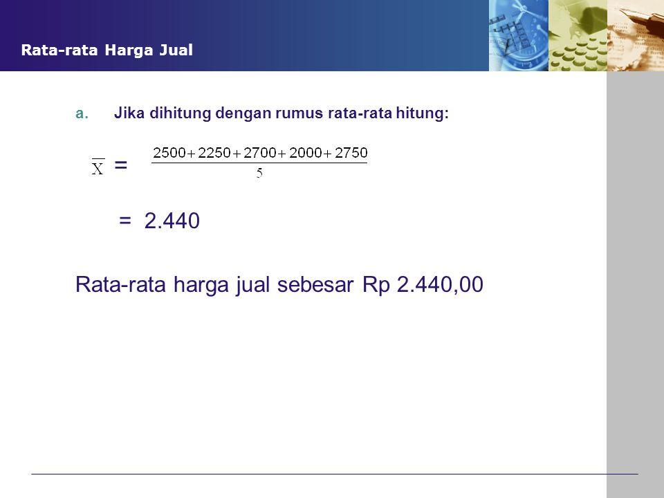 = Rata-rata harga jual sebesar Rp 2.440,00