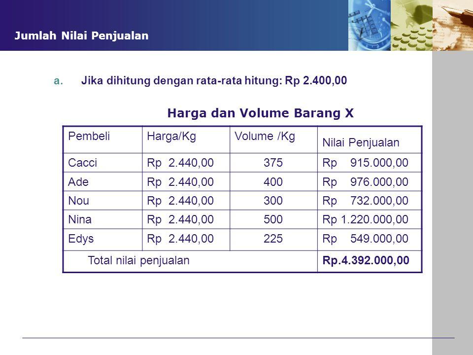 Jumlah Nilai Penjualan
