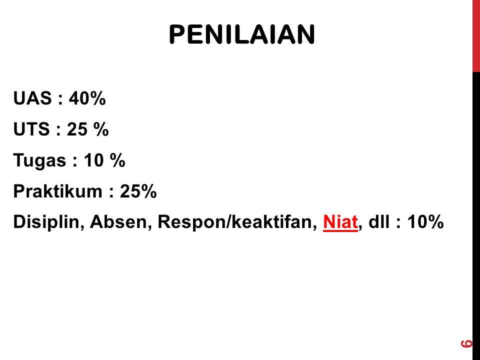 PENILAIAN UAS : 40% UTS : 25 % Tugas : 10 % Praktikum : 25%