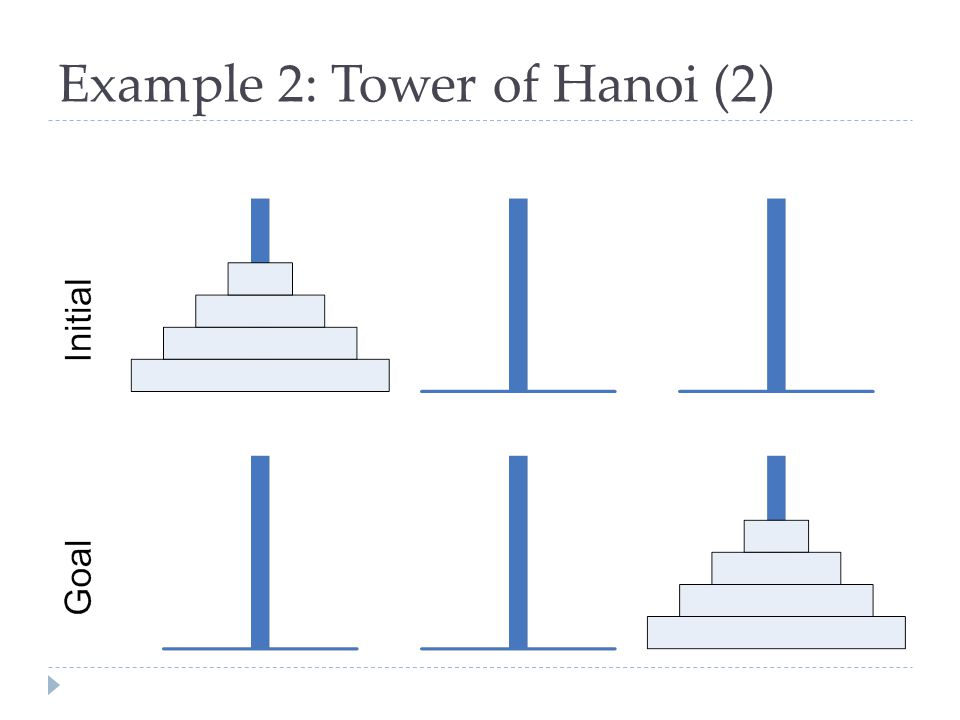 Example 2: Tower of Hanoi (2)