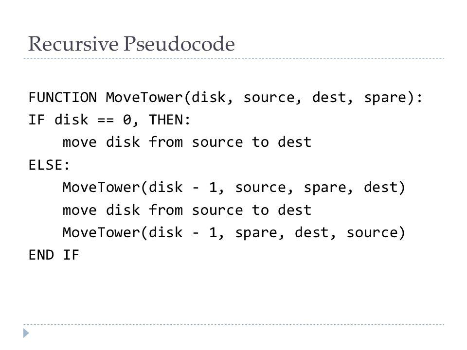 Recursive Pseudocode