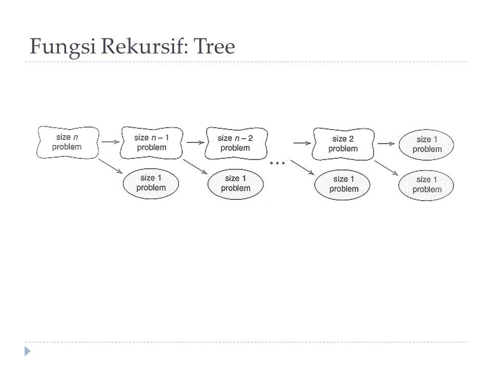 Fungsi Rekursif: Tree