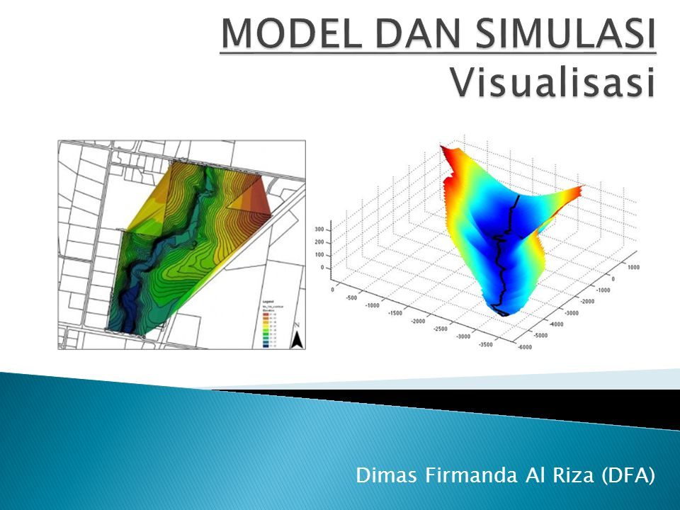 MODEL DAN SIMULASI Visualisasi