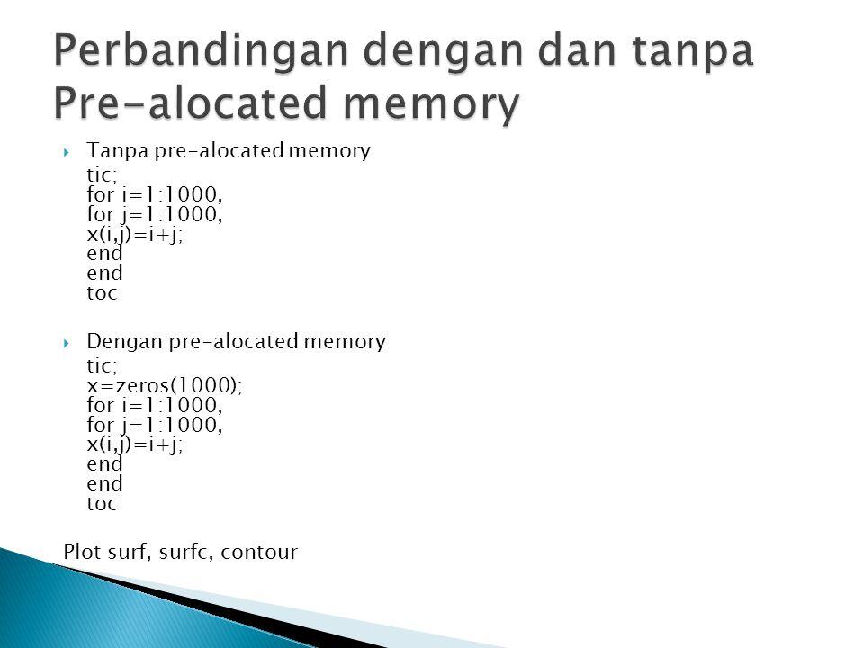 Perbandingan dengan dan tanpa Pre-alocated memory