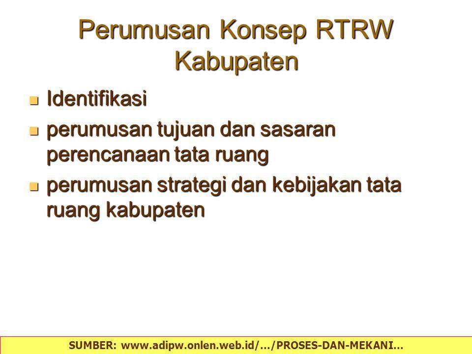 Perumusan Konsep RTRW Kabupaten