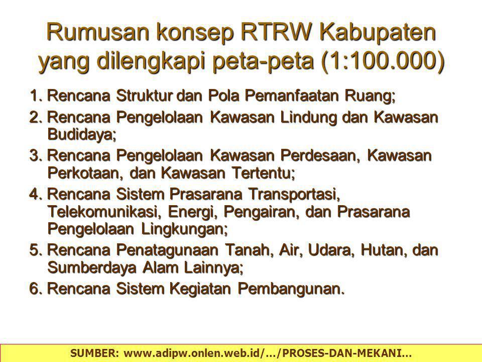 Rumusan konsep RTRW Kabupaten yang dilengkapi peta-peta (1:100.000)