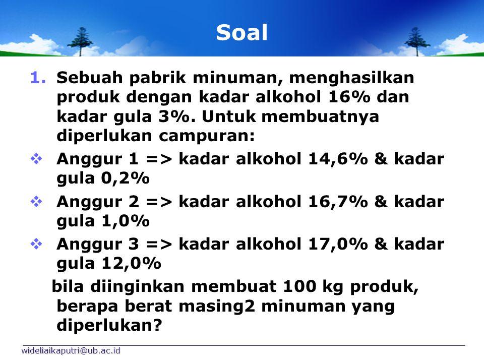 Soal Sebuah pabrik minuman, menghasilkan produk dengan kadar alkohol 16% dan kadar gula 3%. Untuk membuatnya diperlukan campuran:
