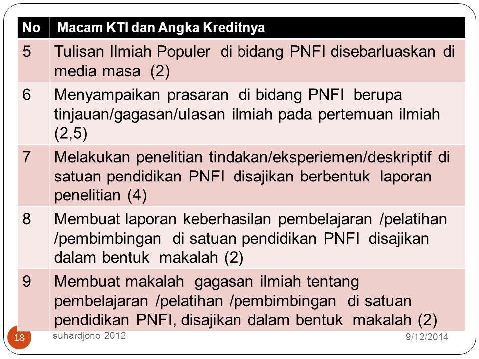 Tulisan Ilmiah Populer di bidang PNFI disebarluaskan di media masa (2)