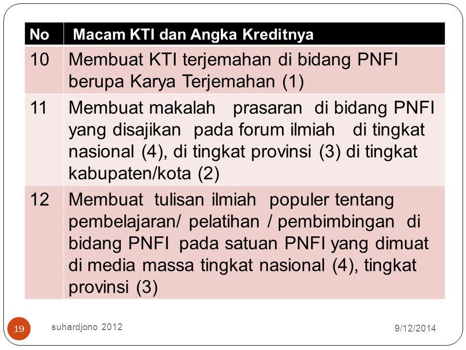Membuat KTI terjemahan di bidang PNFI berupa Karya Terjemahan (1) 11
