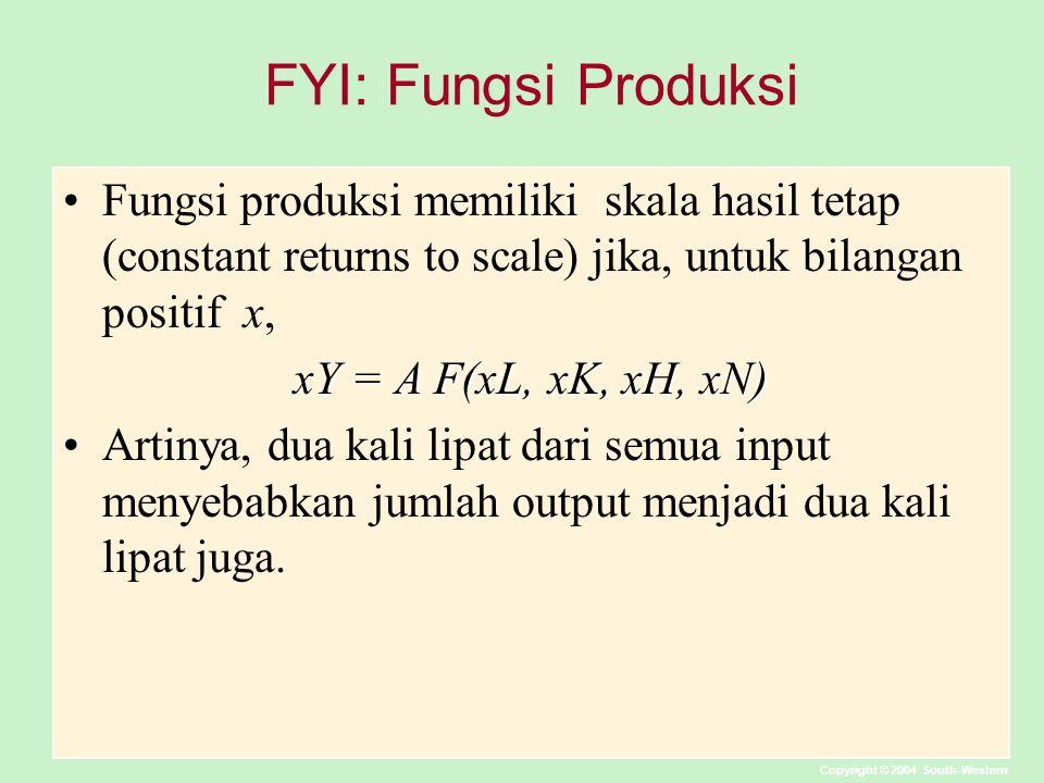 FYI: Fungsi Produksi Fungsi produksi memiliki skala hasil tetap (constant returns to scale) jika, untuk bilangan positif x,