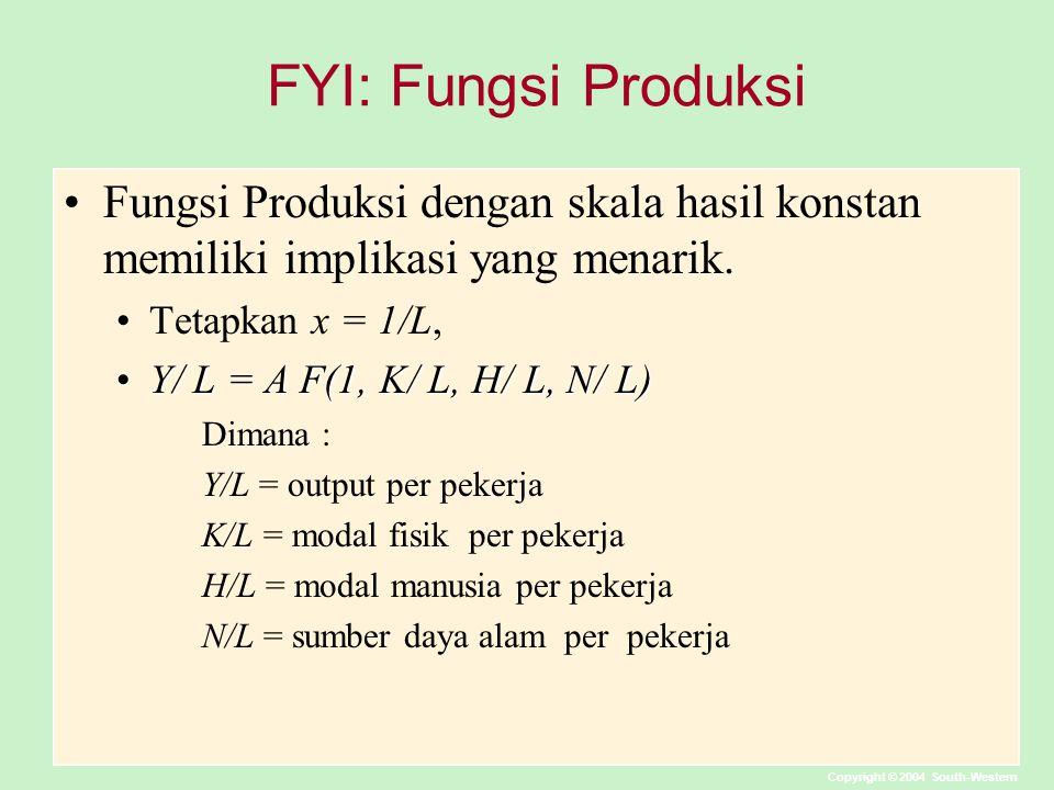 FYI: Fungsi Produksi Fungsi Produksi dengan skala hasil konstan memiliki implikasi yang menarik. Tetapkan x = 1/L,
