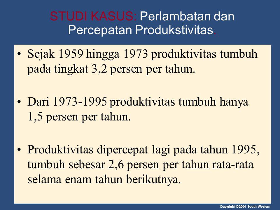 STUDI KASUS: Perlambatan dan Percepatan Produkstivitas.