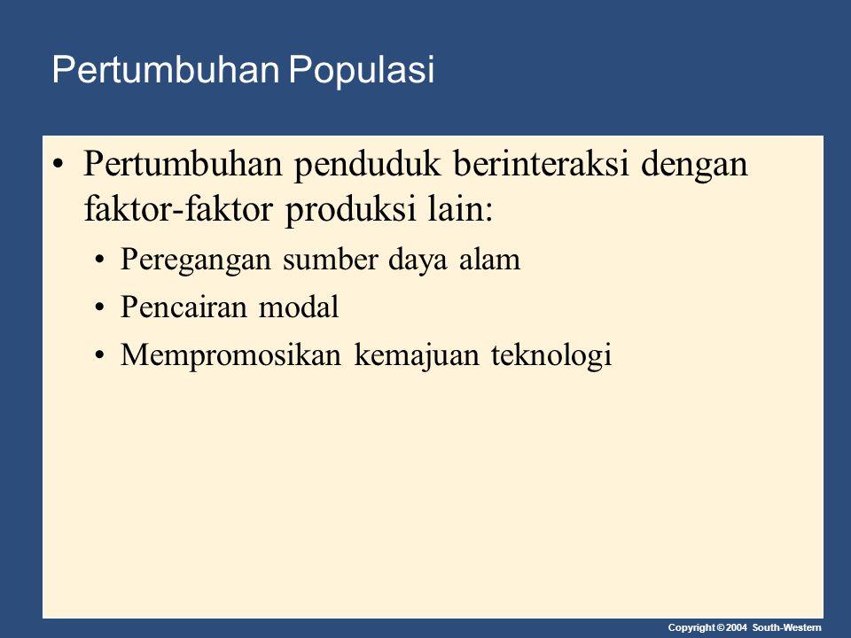 Pertumbuhan penduduk berinteraksi dengan faktor-faktor produksi lain: