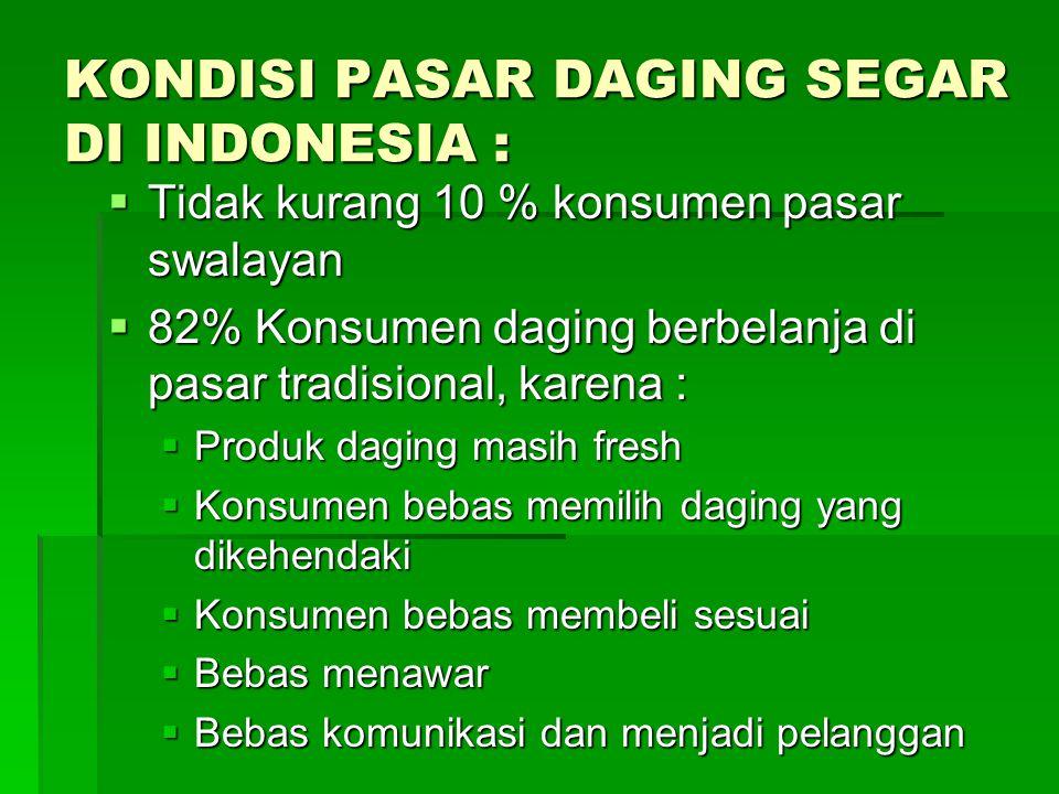 KONDISI PASAR DAGING SEGAR DI INDONESIA :