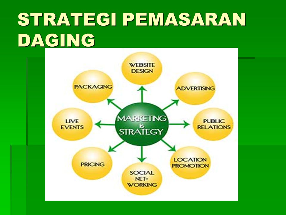 STRATEGI PEMASARAN DAGING