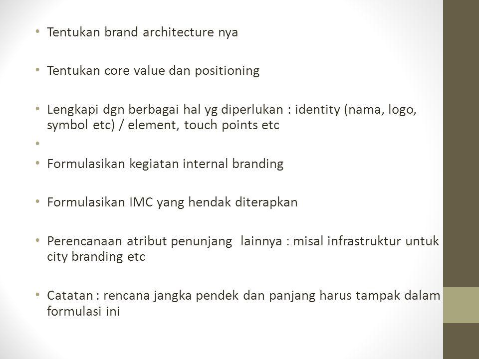 Tentukan brand architecture nya