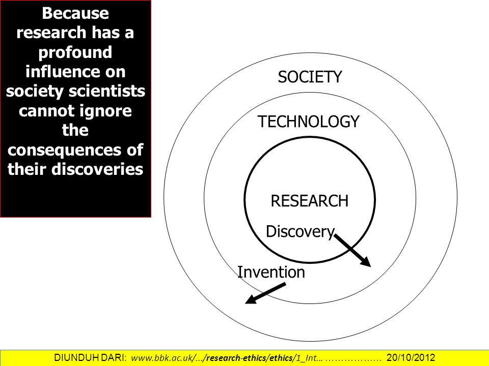 Because research has a profound influence on society scientists cannot ignore the consequences of their discoveries
