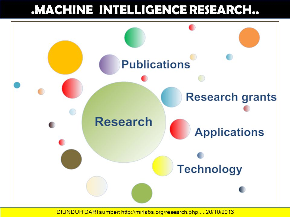 .MACHINE INTELLIGENCE RESEARCH..