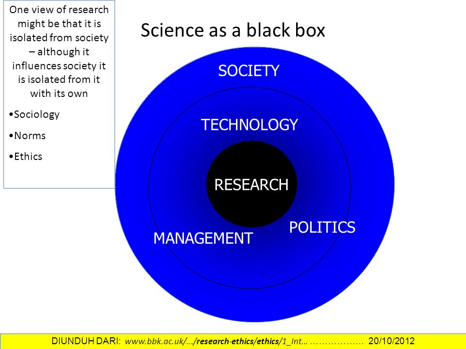 Science as a black box SOCIETY TECHNOLOGY RESEARCH POLITICS MANAGEMENT