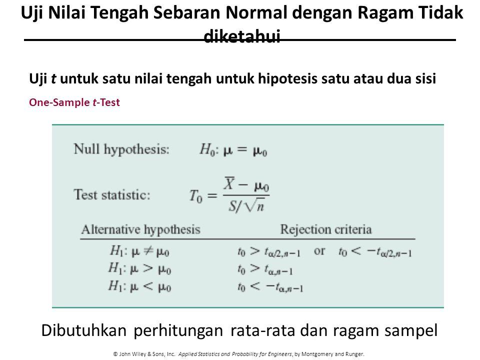Uji Nilai Tengah Sebaran Normal dengan Ragam Tidak diketahui