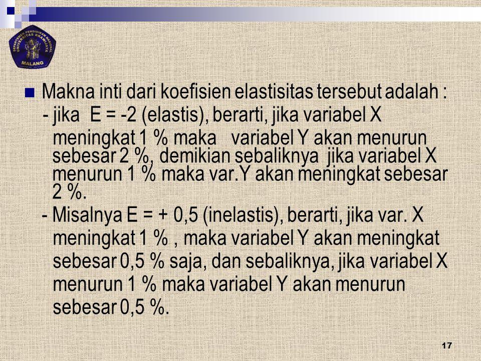 Makna inti dari koefisien elastisitas tersebut adalah :