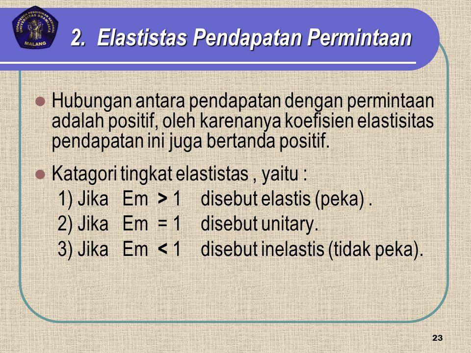 2. Elastistas Pendapatan Permintaan