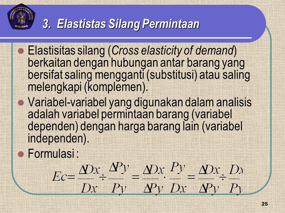 3. Elastistas Silang Permintaan