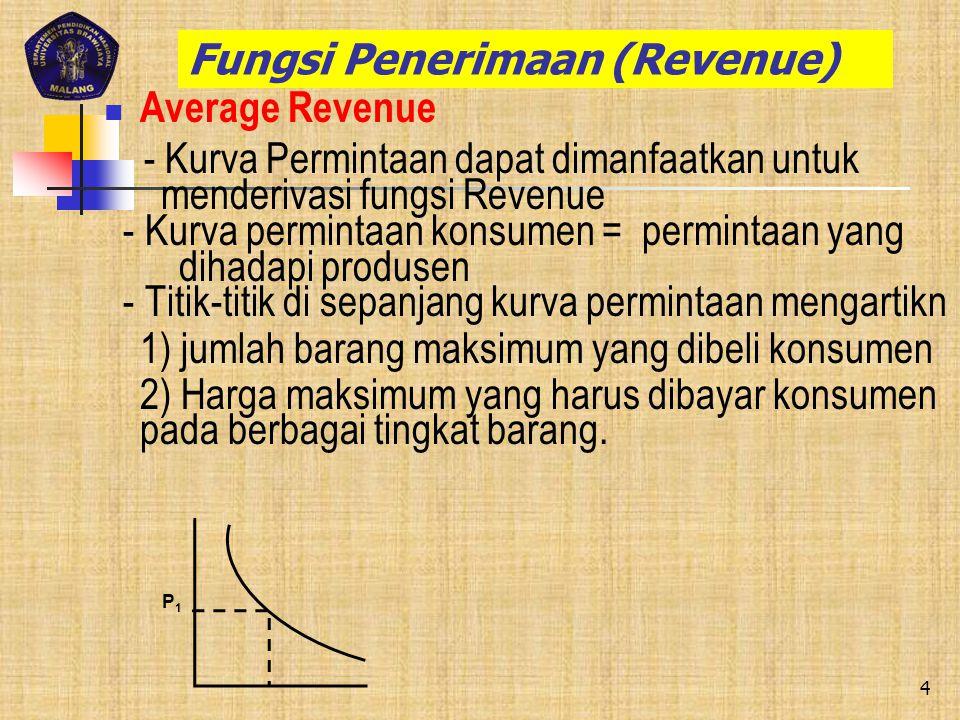 Fungsi Penerimaan (Revenue)
