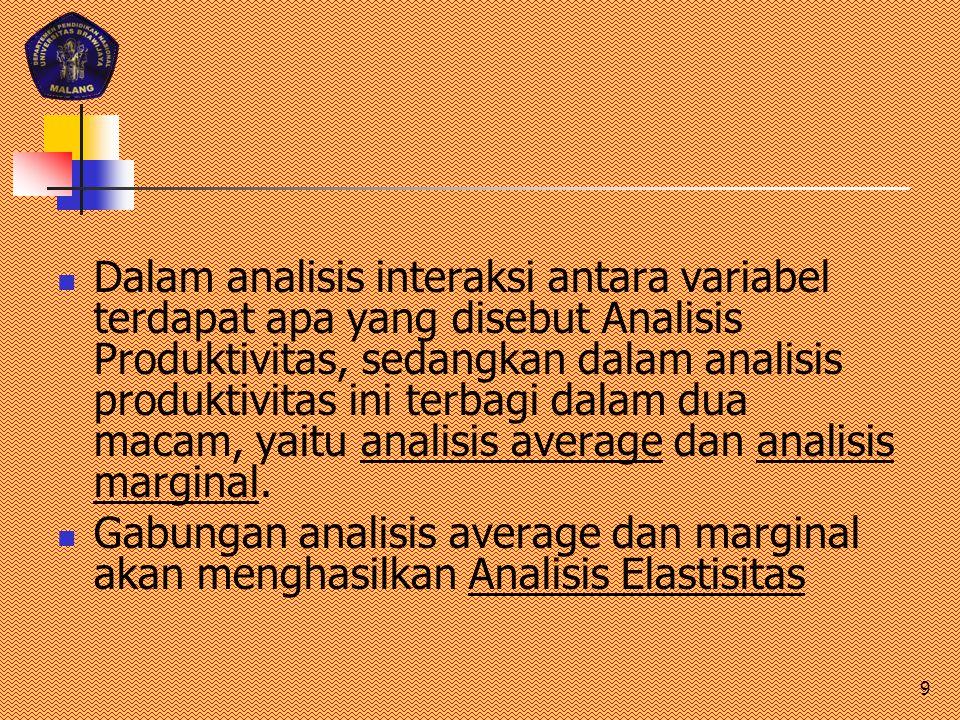 Dalam analisis interaksi antara variabel terdapat apa yang disebut Analisis Produktivitas, sedangkan dalam analisis produktivitas ini terbagi dalam dua macam, yaitu analisis average dan analisis marginal.