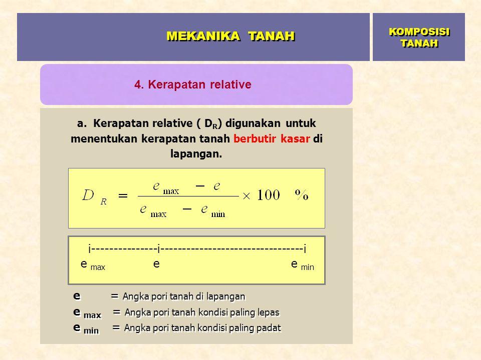 MEKANIKA TANAH 4. Kerapatan relative